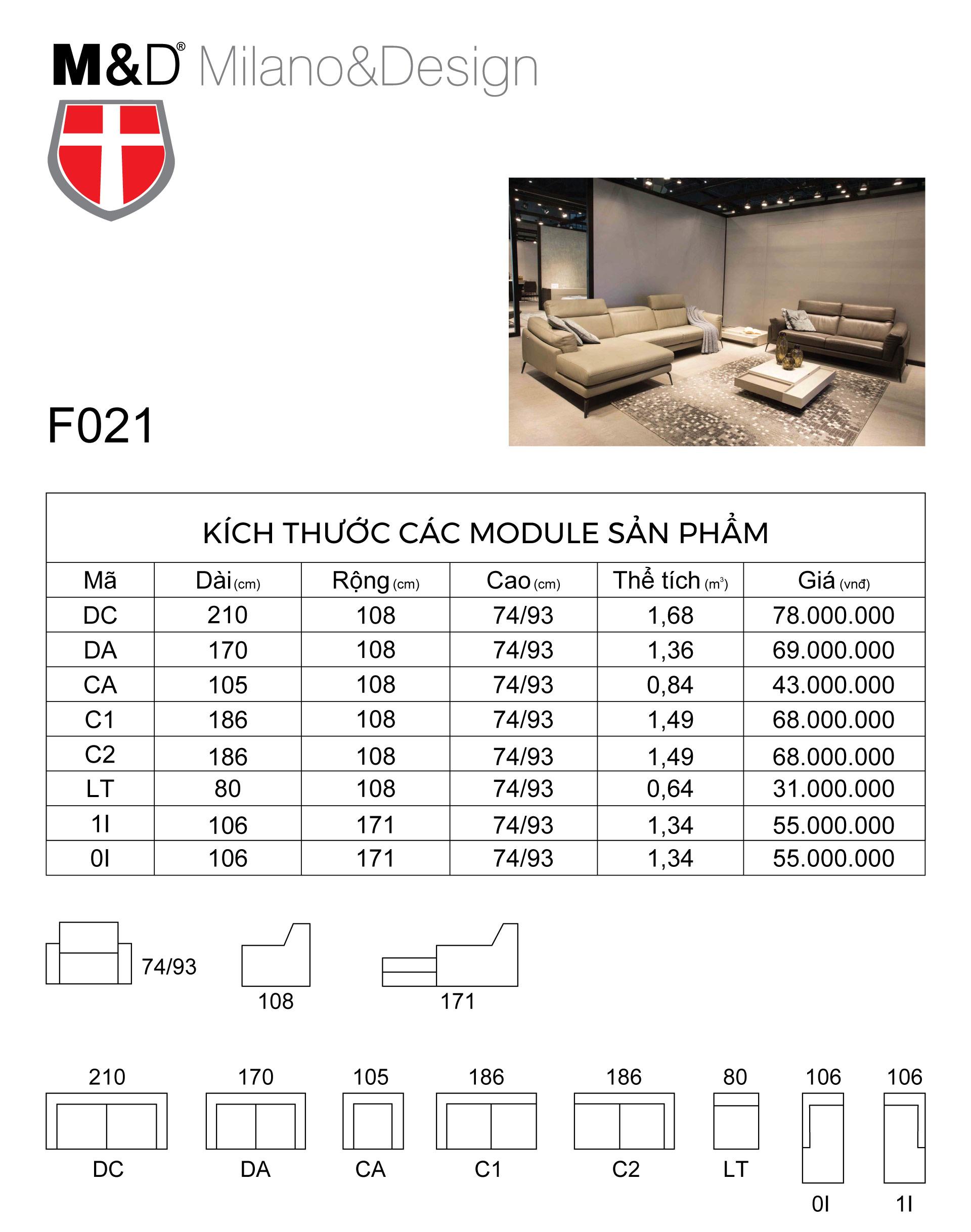Thông số F021